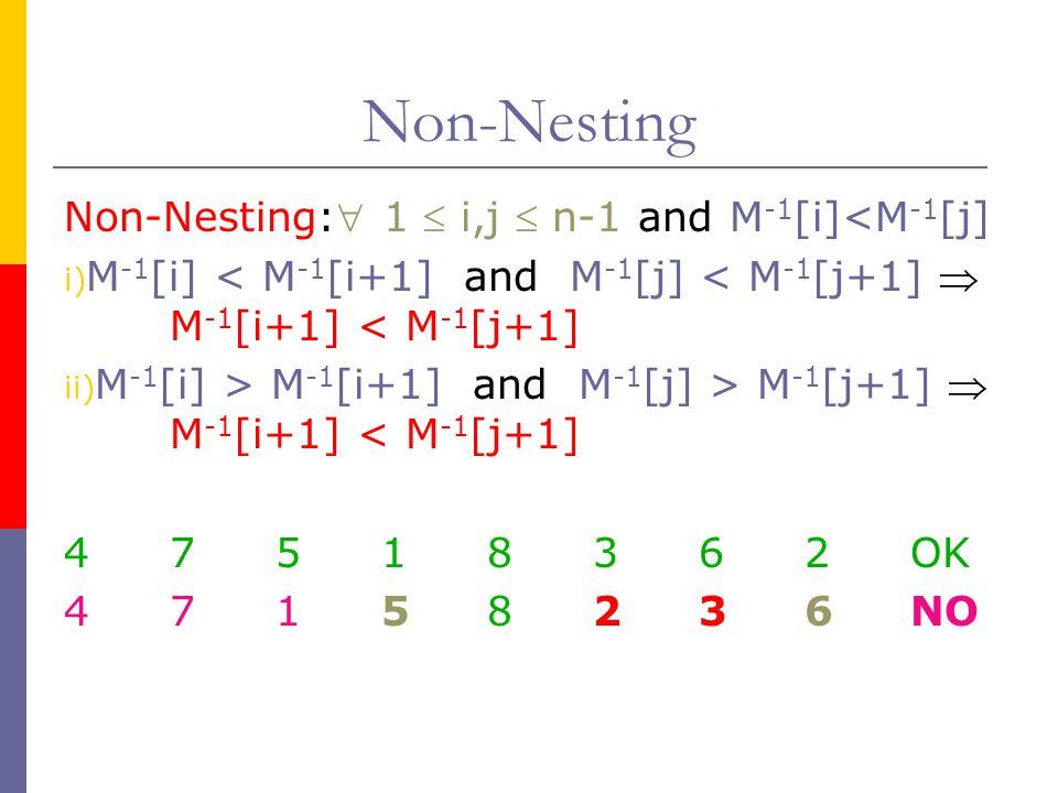 Non-Nesting Non-Nesting: 1  i,j  n-1 and M-1[i]<M-1[j]